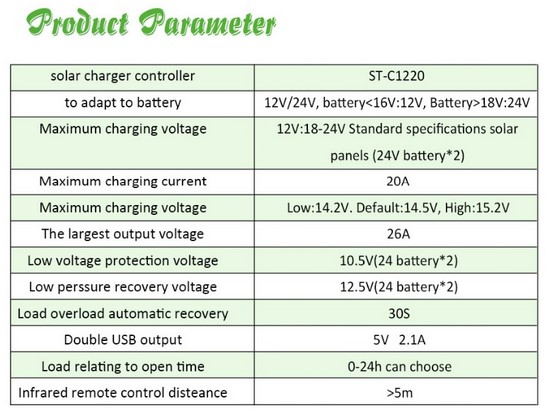 Solar Charger หน้าจอ LCD 20A